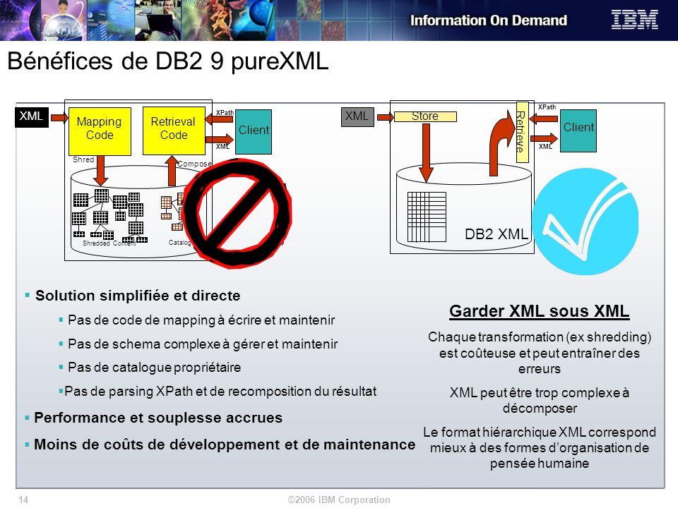 Bénéfices de DB2 9 pureXML