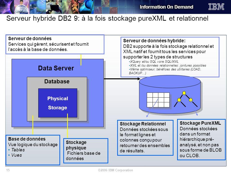 Serveur hybride DB2 9: à la fois stockage pureXML et relationnel