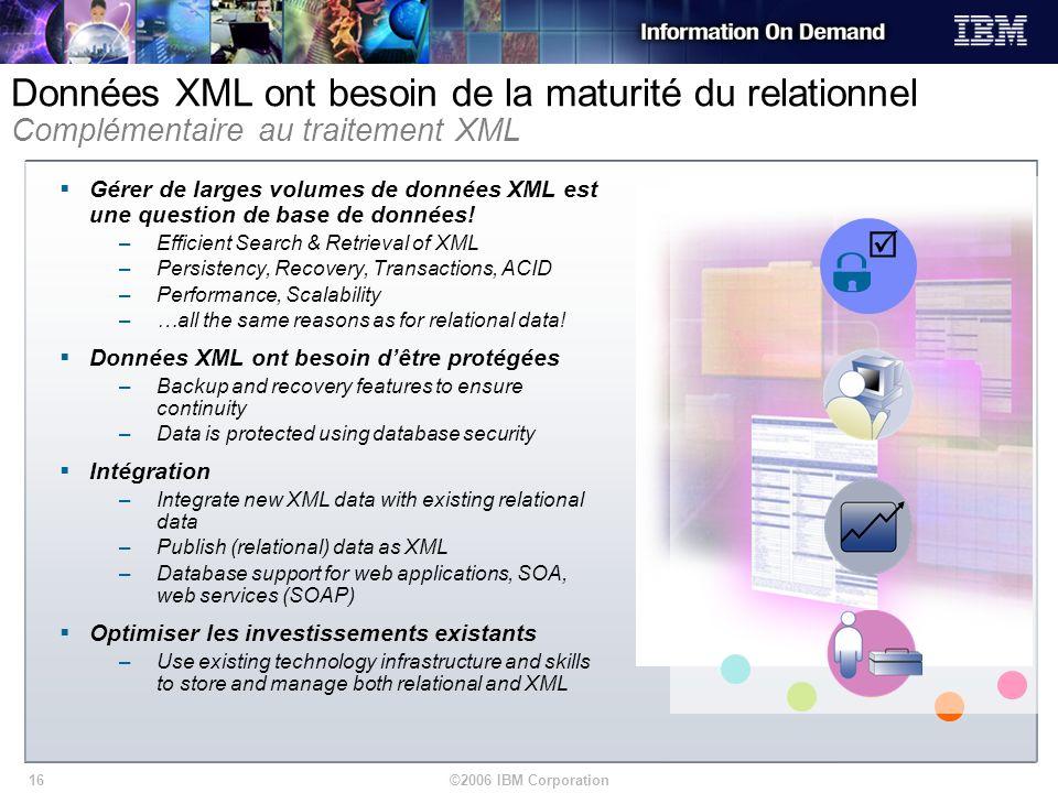 Données XML ont besoin de la maturité du relationnel Complémentaire au traitement XML