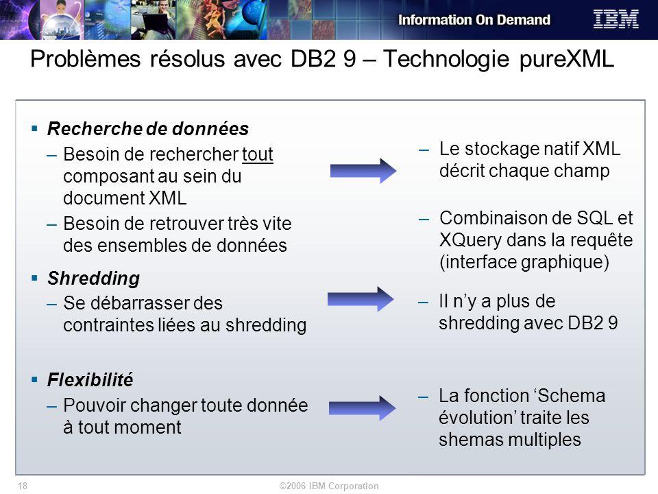 Problèmes résolus avec DB2 9 – Technologie pureXML
