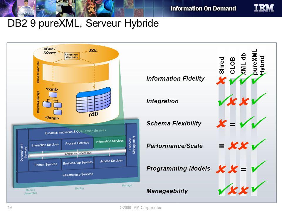 DB2 9 pureXML, Serveur Hybride
