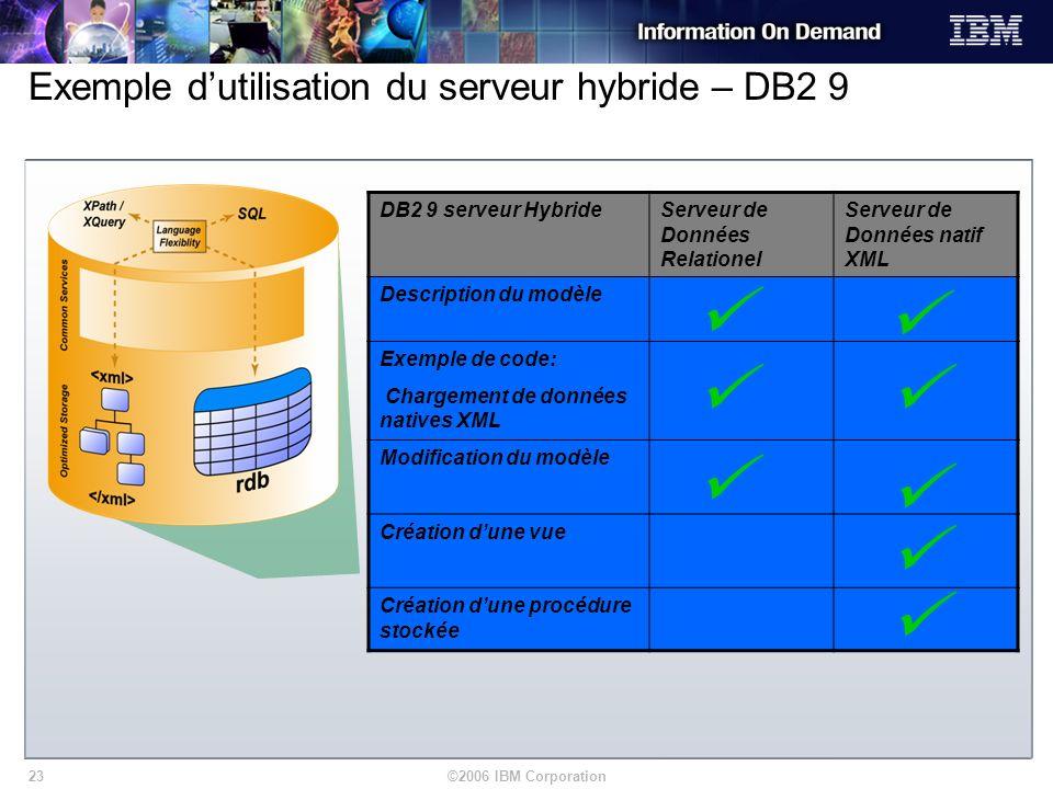 Exemple d'utilisation du serveur hybride – DB2 9