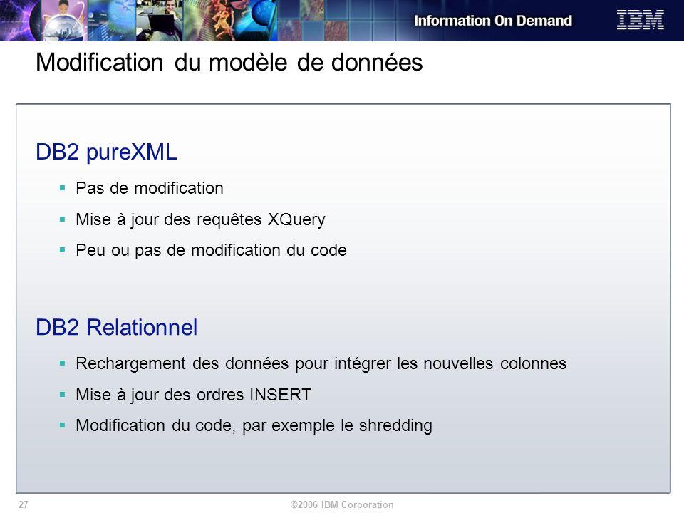 Modification du modèle de données