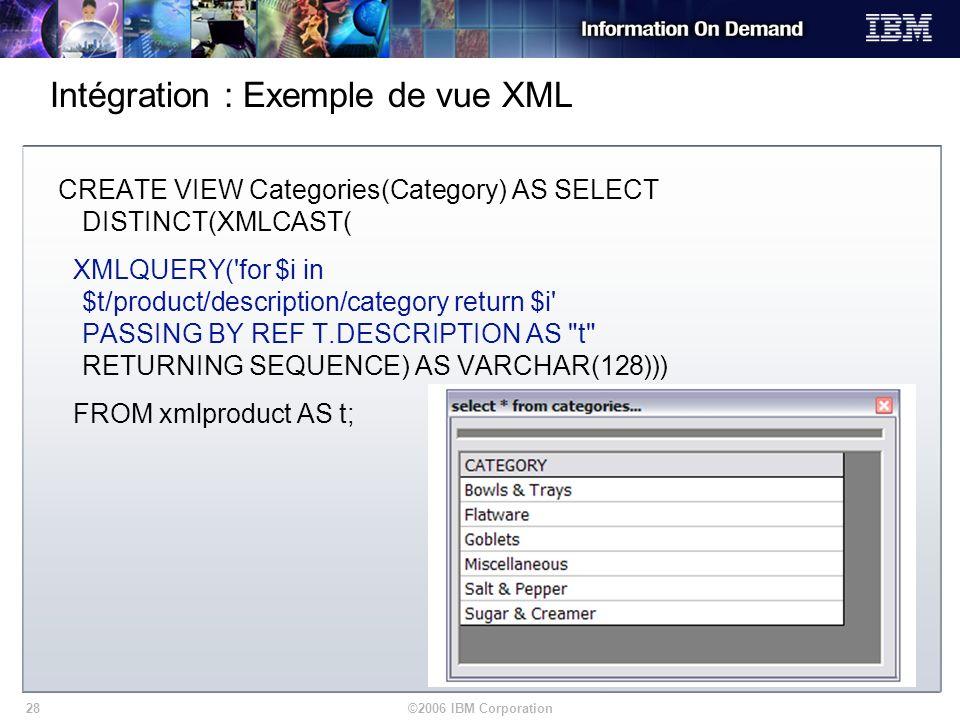 Intégration : Exemple de vue XML