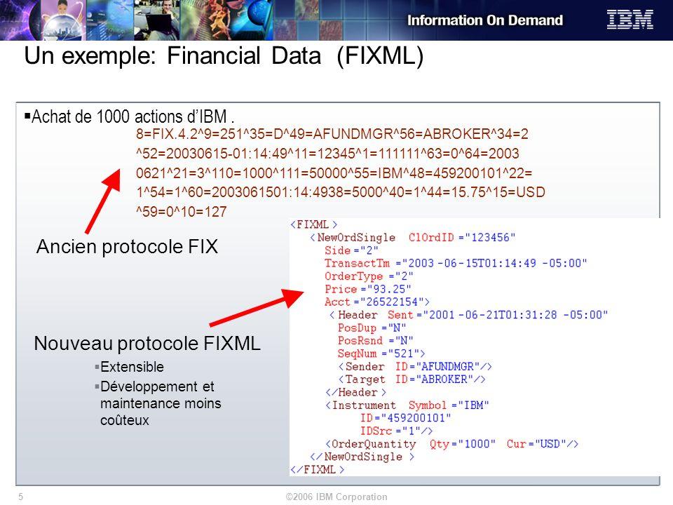 Un exemple: Financial Data (FIXML)