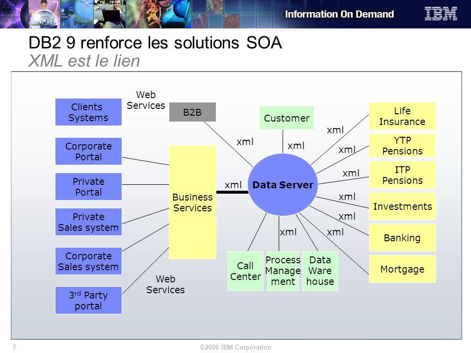 DB2 9 renforce les solutions SOA XML est le lien