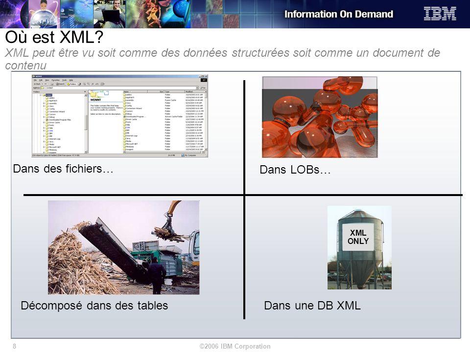 Où est XML XML peut être vu soit comme des données structurées soit comme un document de contenu