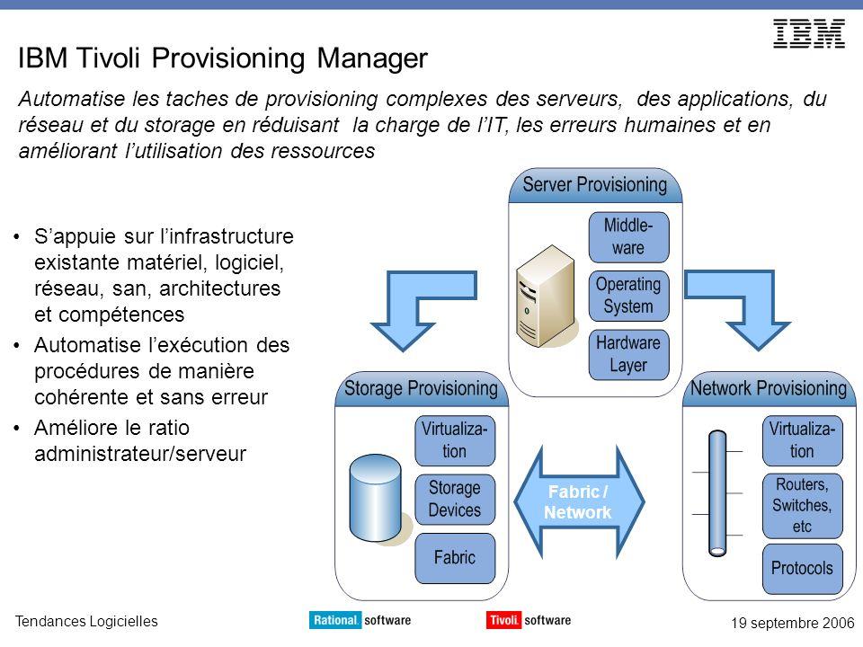 IBM Tivoli Provisioning Manager