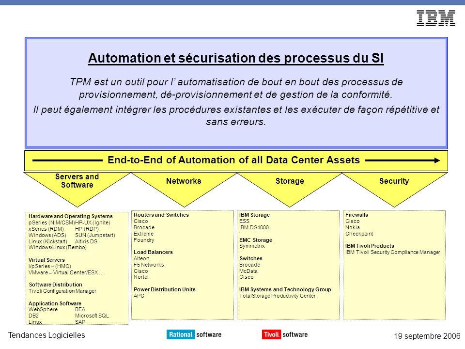 Automation et sécurisation des processus du SI