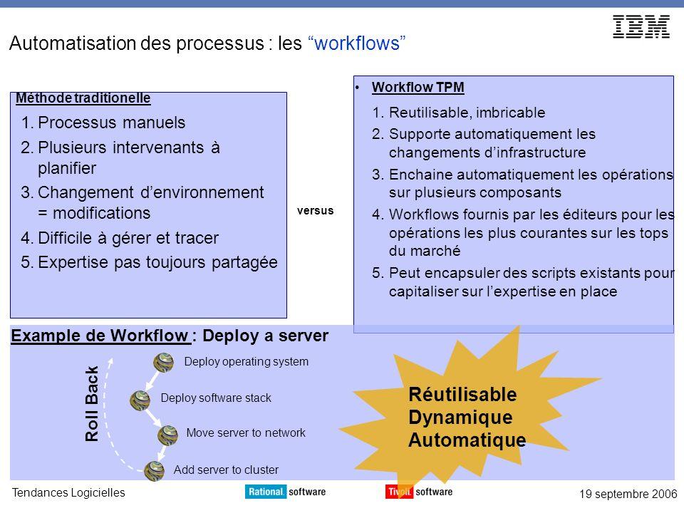 Automatisation des processus : les workflows