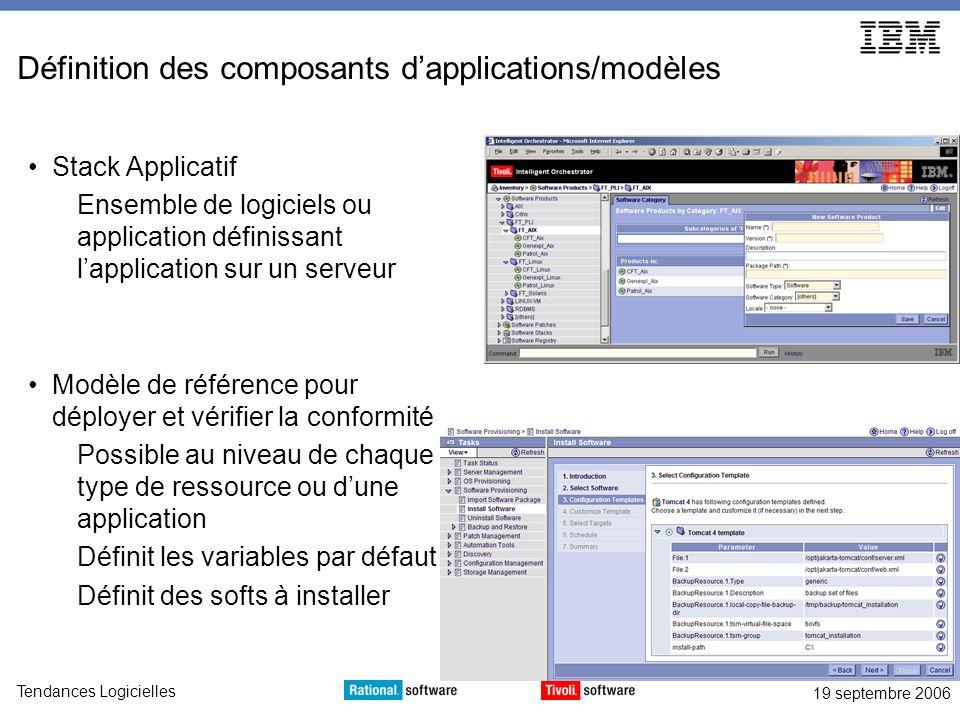 Définition des composants d'applications/modèles