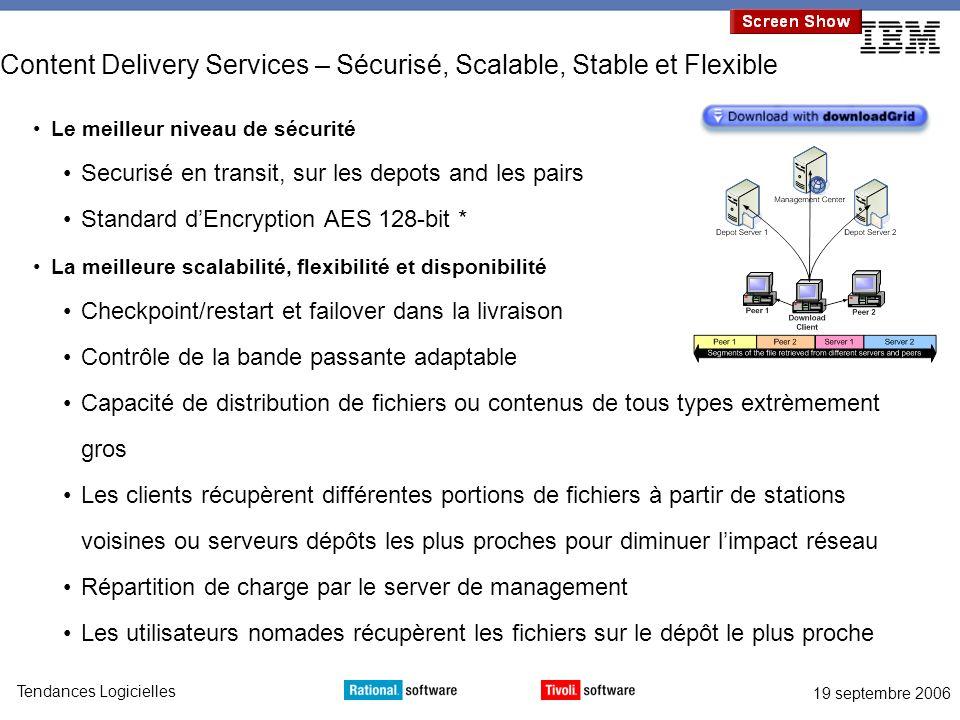 Content Delivery Services – Sécurisé, Scalable, Stable et Flexible