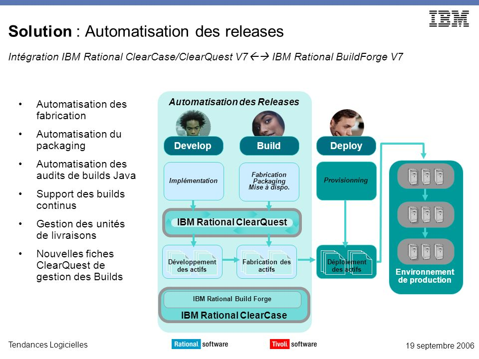 Solution : Automatisation des releases Intégration IBM Rational ClearCase/ClearQuest V7 IBM Rational BuildForge V7