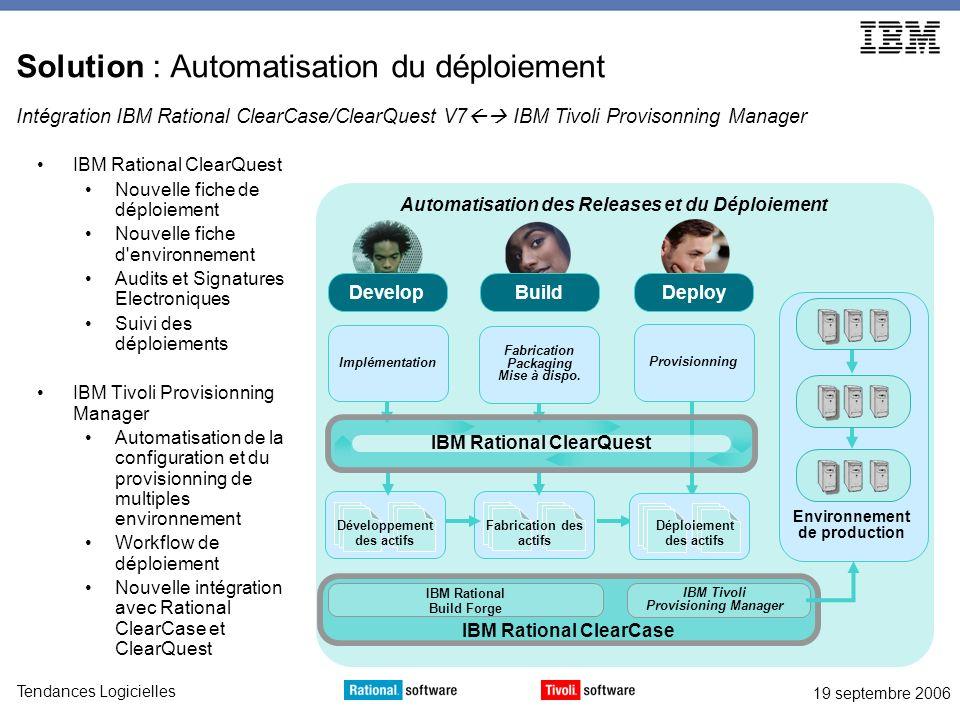 Solution : Automatisation du déploiement Intégration IBM Rational ClearCase/ClearQuest V7 IBM Tivoli Provisonning Manager