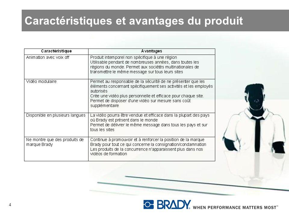 Caractéristiques et avantages du produit