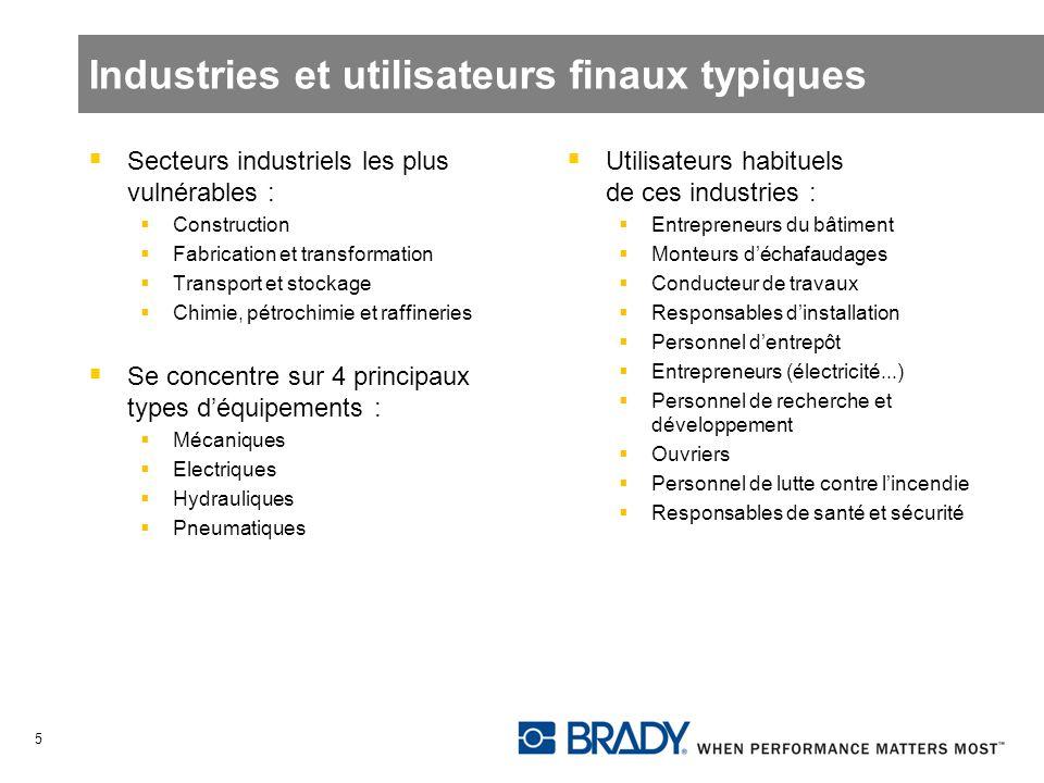 Industries et utilisateurs finaux typiques