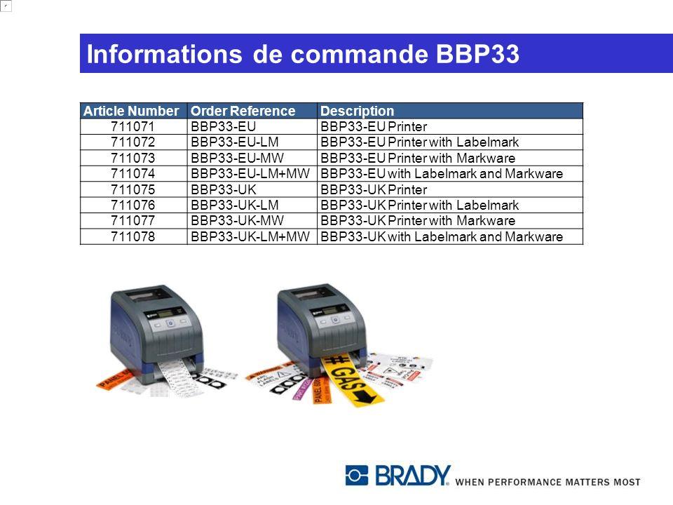 Informations de commande BBP33
