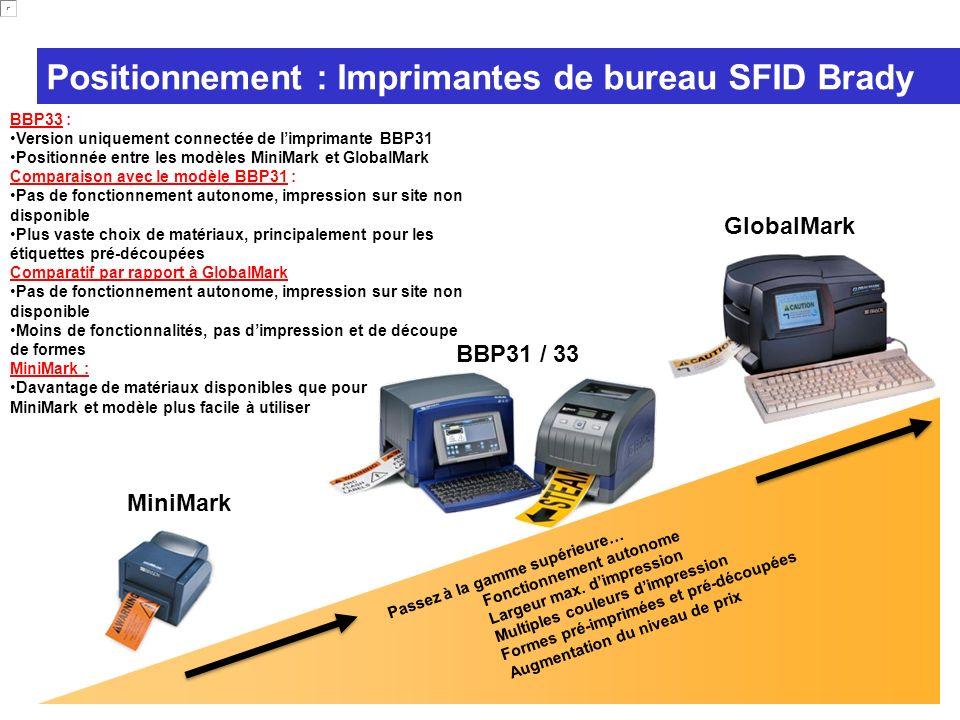 Positionnement : Imprimantes de bureau SFID Brady