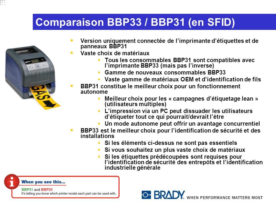 Comparaison BBP33 / BBP31 (en SFID)