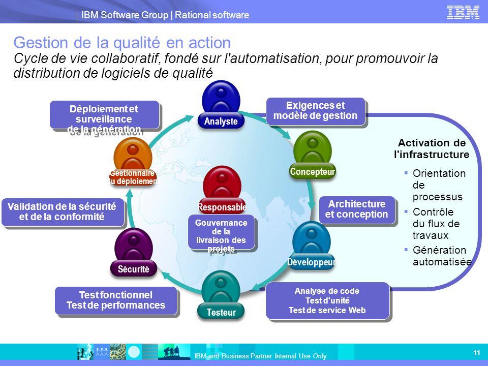 Gestion de la qualité en action Cycle de vie collaboratif, fondé sur l automatisation, pour promouvoir la distribution de logiciels de qualité