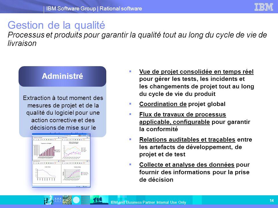 Gestion de la qualité Processus et produits pour garantir la qualité tout au long du cycle de vie de livraison