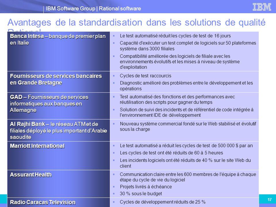 Avantages de la standardisation dans les solutions de qualité Rational