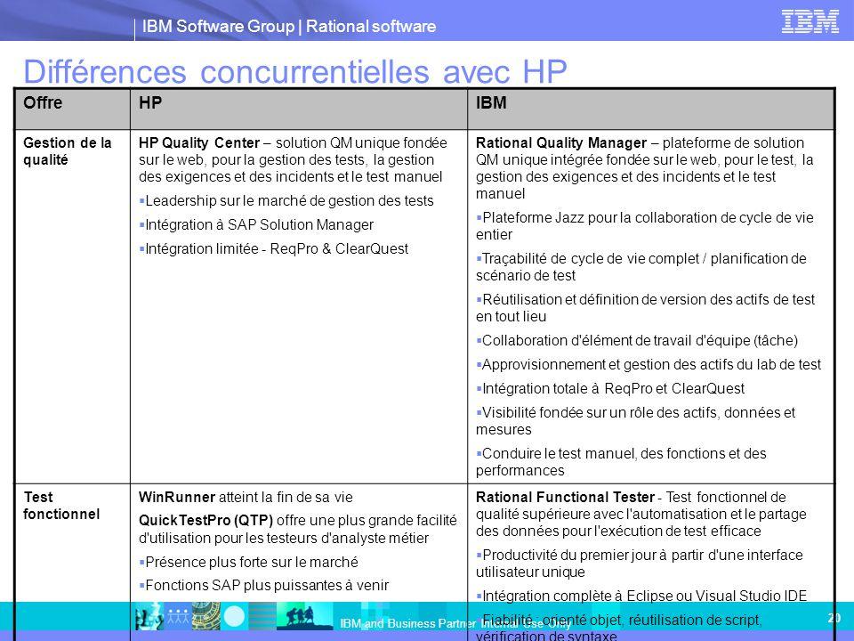 Différences concurrentielles avec HP