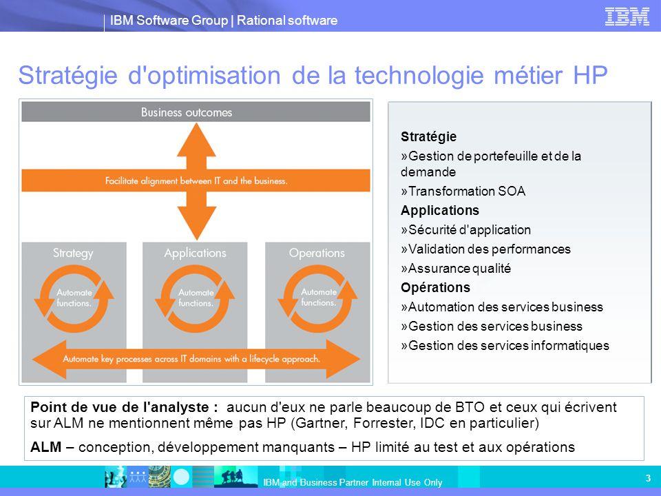 Stratégie d optimisation de la technologie métier HP