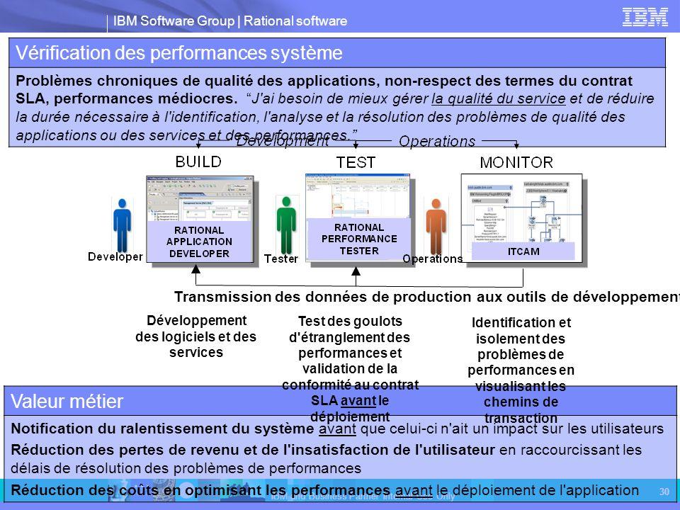Développement des logiciels et des services