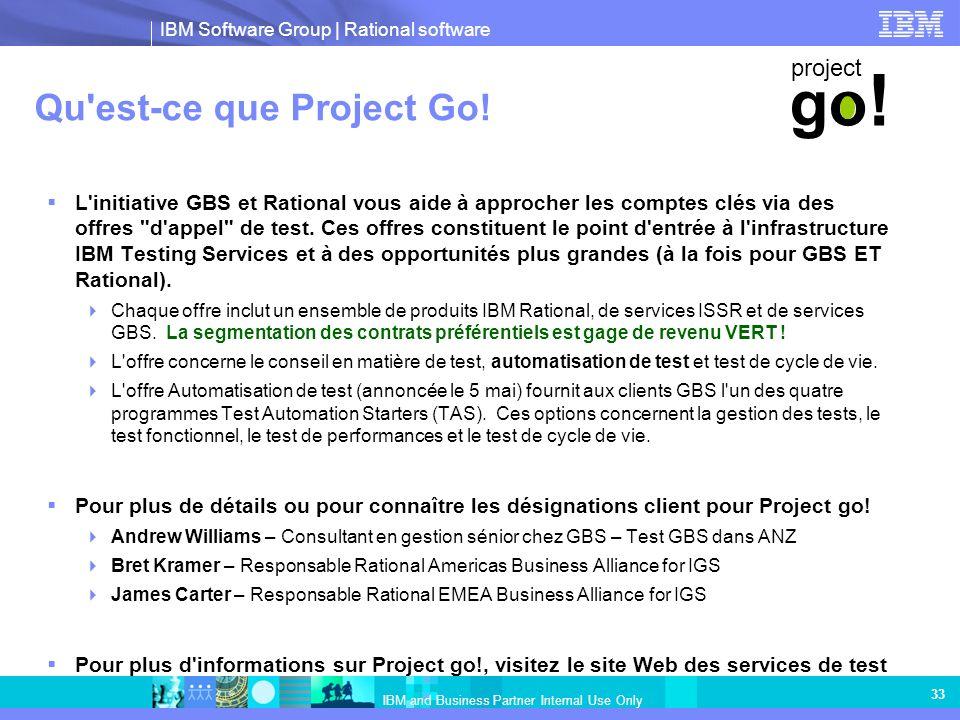 Qu est-ce que Project Go!