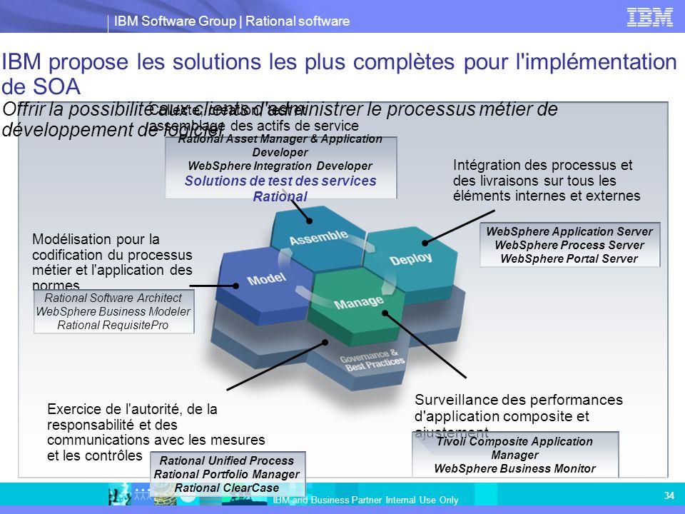 IBM propose les solutions les plus complètes pour l implémentation de SOA Offrir la possibilité aux clients d administrer le processus métier de développement de logiciel