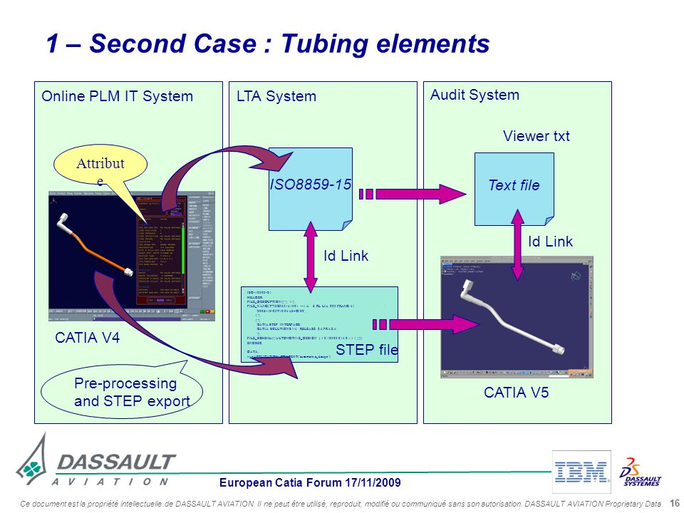 1 – Second Case : Tubing elements