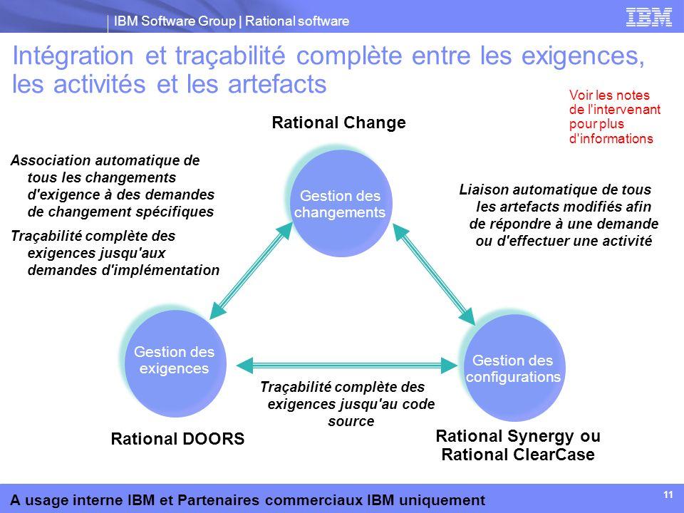 Intégration et traçabilité complète entre les exigences, les activités et les artefacts