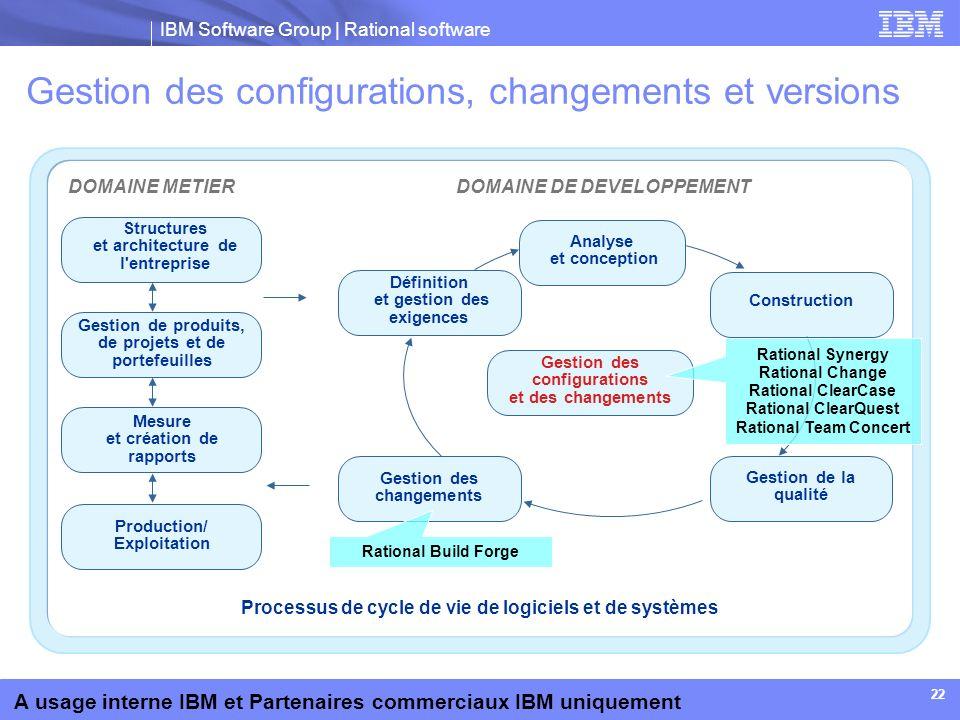 Gestion des configurations, changements et versions