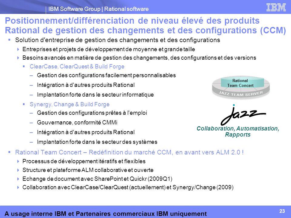 Collaboration, Automatisation, Rapports