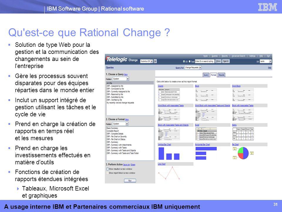 Qu est-ce que Rational Change