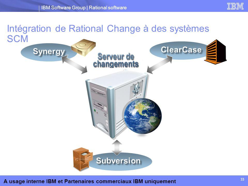 Intégration de Rational Change à des systèmes SCM