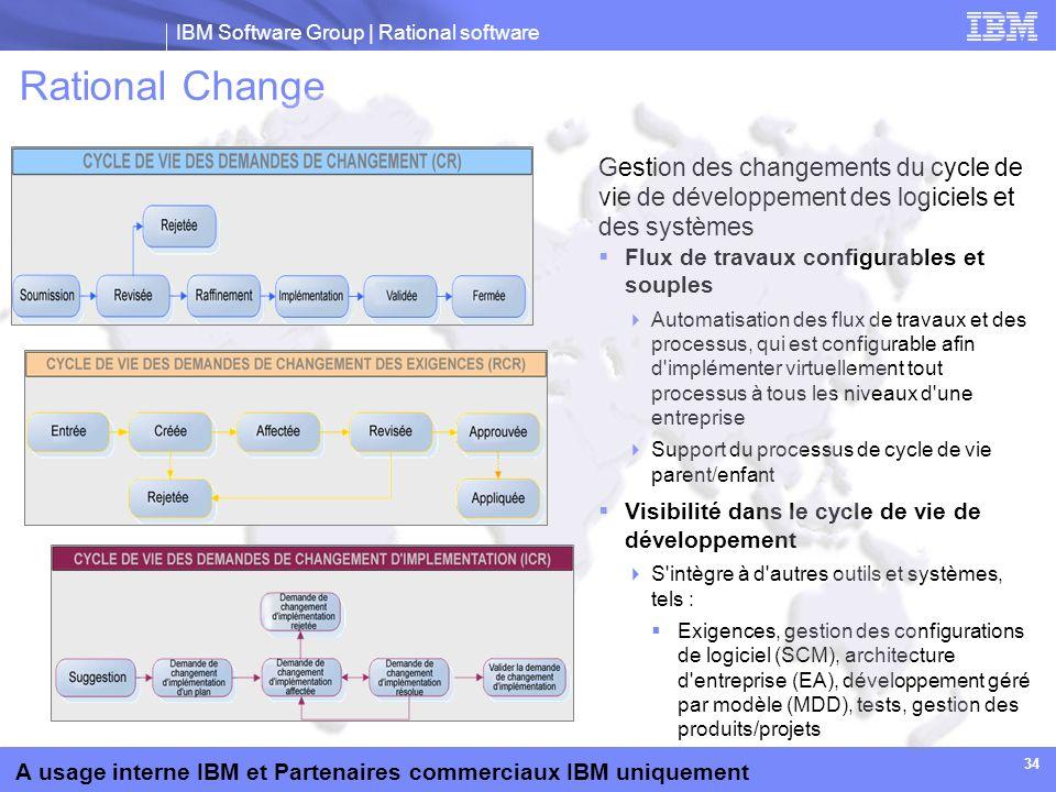 Rational Change Gestion des changements du cycle de vie de développement des logiciels et des systèmes.