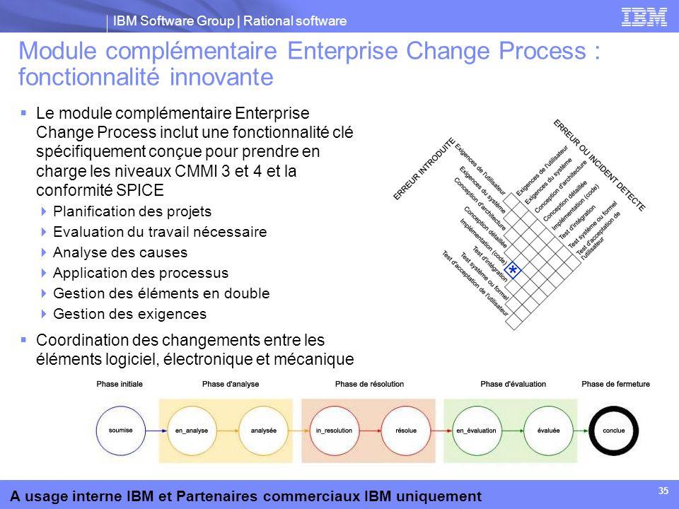 Module complémentaire Enterprise Change Process : fonctionnalité innovante