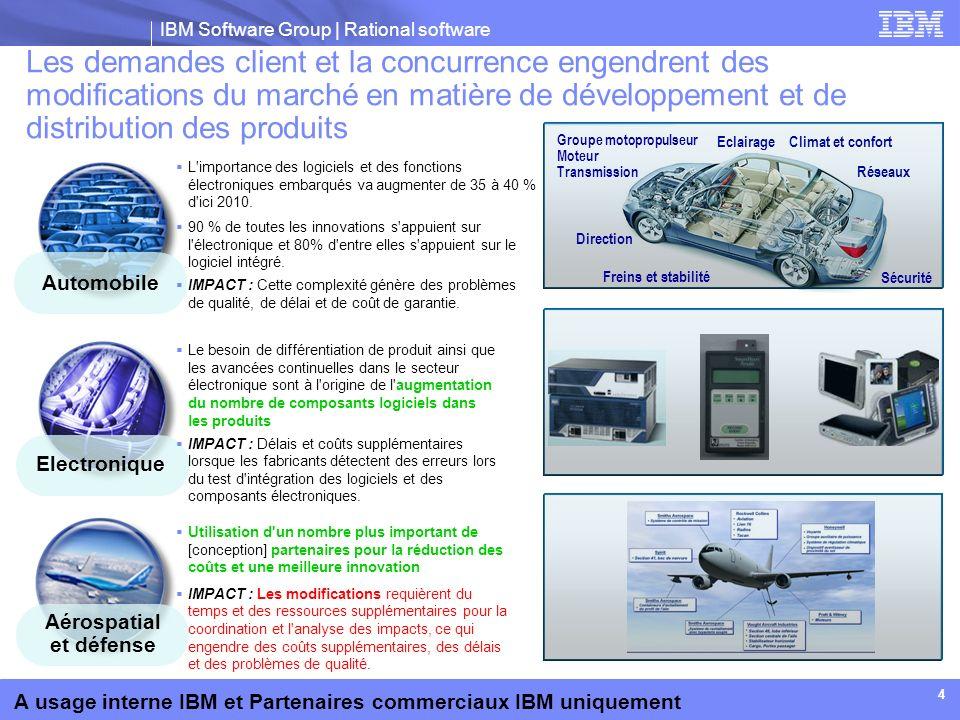 Les demandes client et la concurrence engendrent des modifications du marché en matière de développement et de distribution des produits