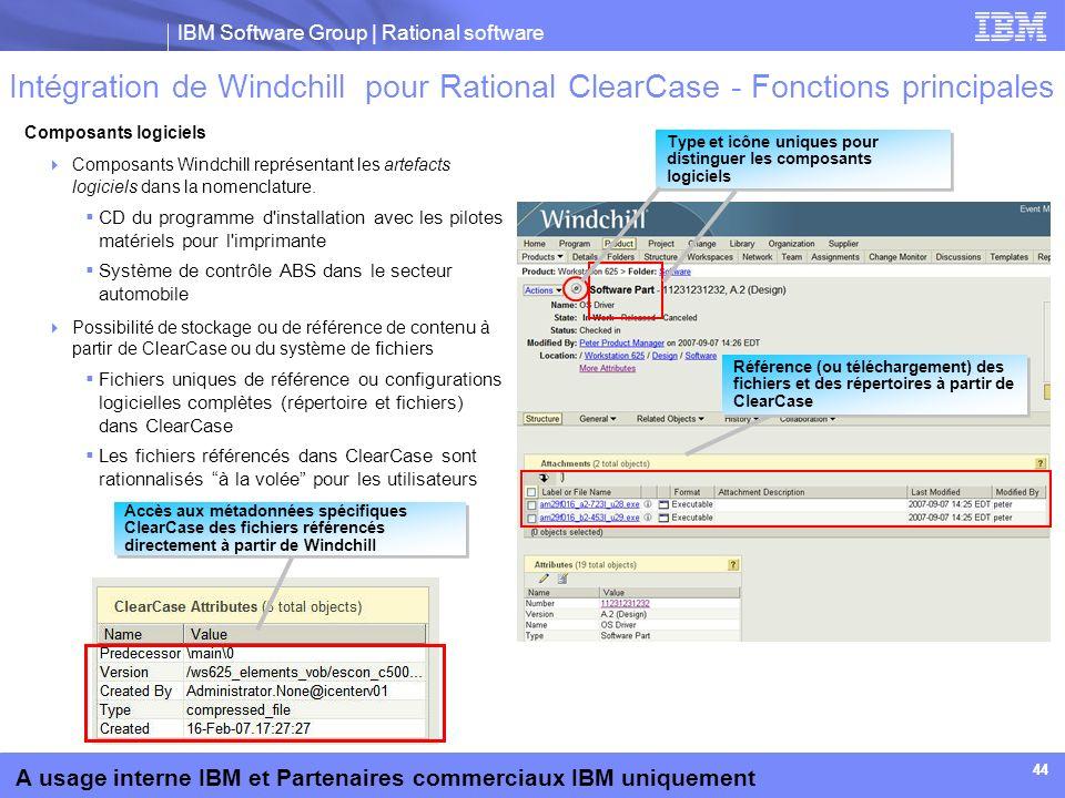 Intégration de Windchill pour Rational ClearCase - Fonctions principales