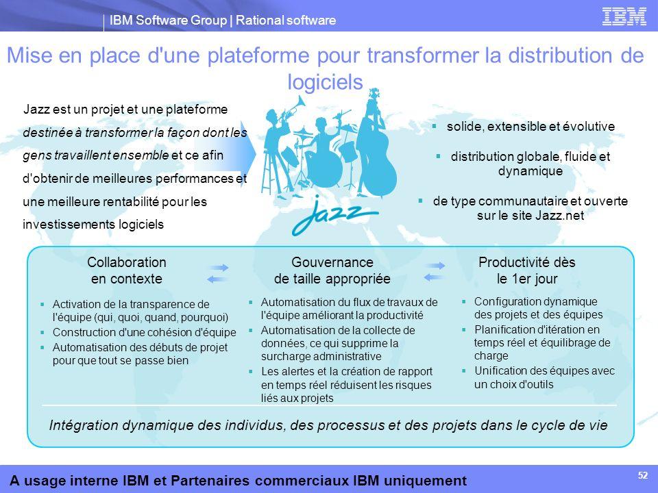 Mise en place d une plateforme pour transformer la distribution de