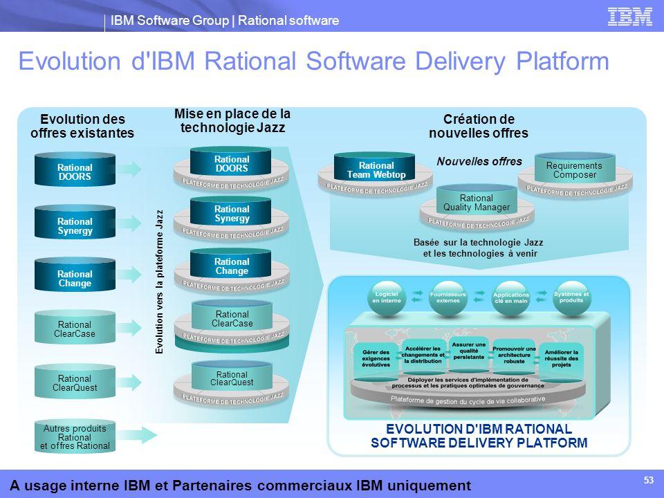 Evolution d IBM Rational Software Delivery Platform