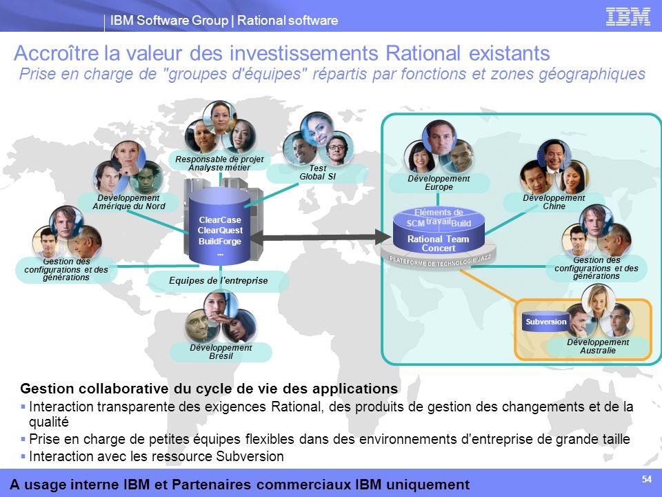 Accroître la valeur des investissements Rational existants Prise en charge de groupes d équipes répartis par fonctions et zones géographiques