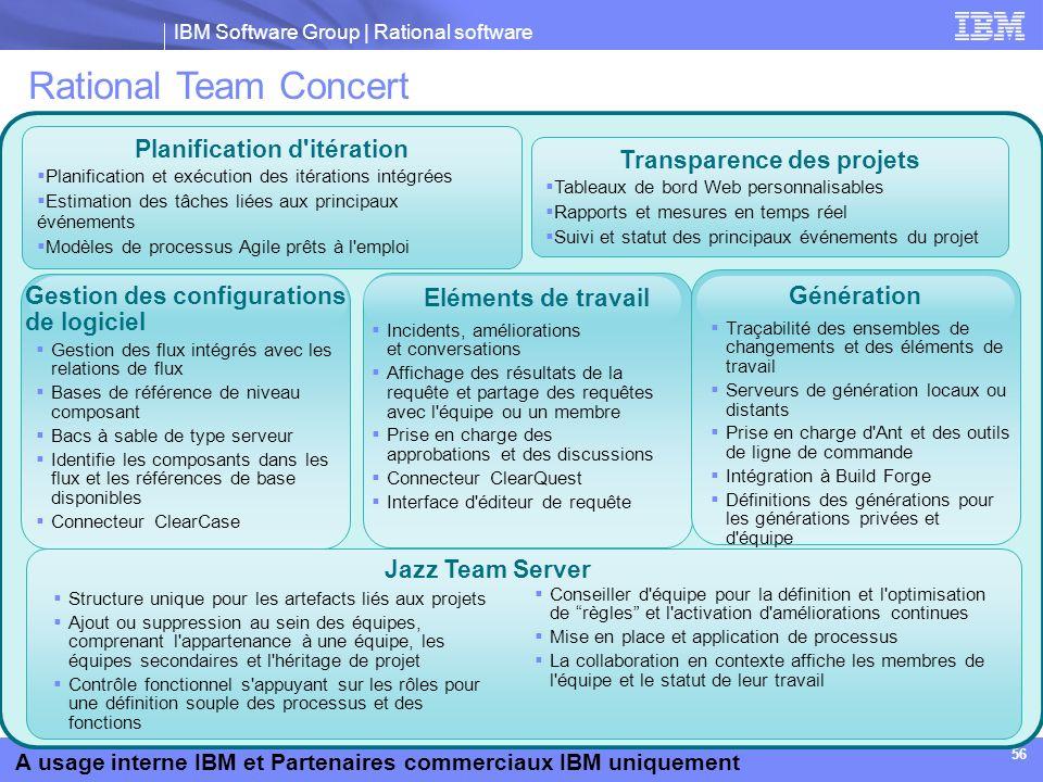Planification d itération Transparence des projets