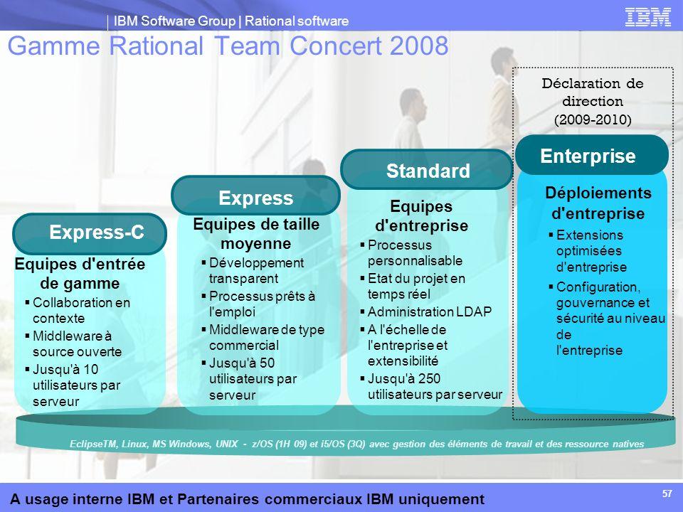 Gamme Rational Team Concert 2008