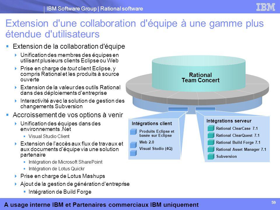 Extension d une collaboration d équipe à une gamme plus étendue d utilisateurs