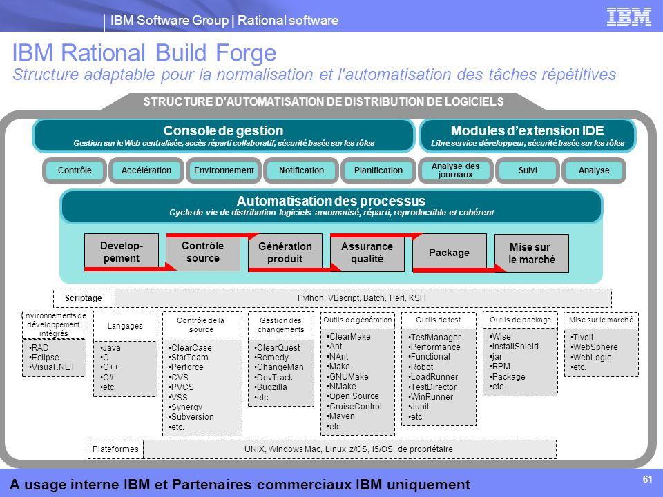 IBM Rational Build Forge Structure adaptable pour la normalisation et l automatisation des tâches répétitives