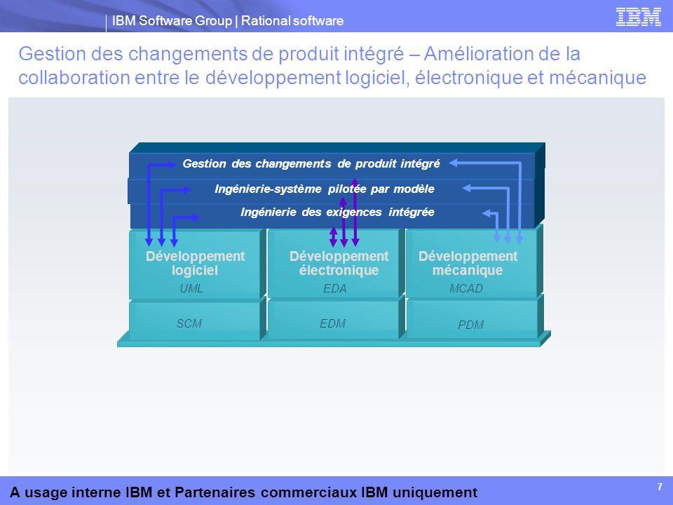 Gestion des changements de produit intégré – Amélioration de la collaboration entre le développement logiciel, électronique et mécanique