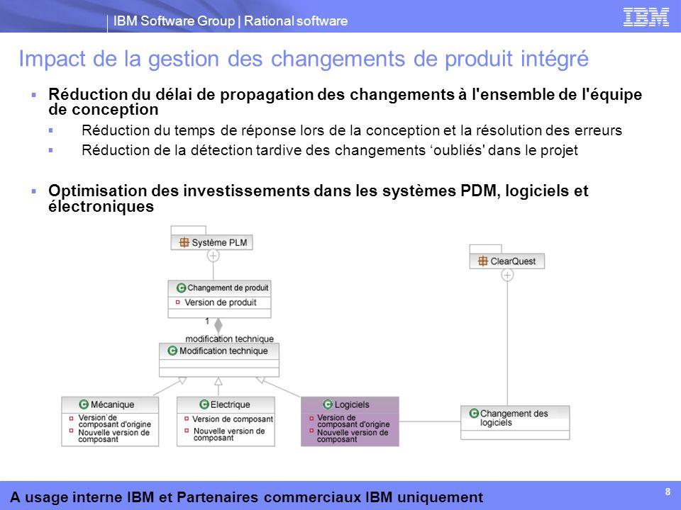 Impact de la gestion des changements de produit intégré